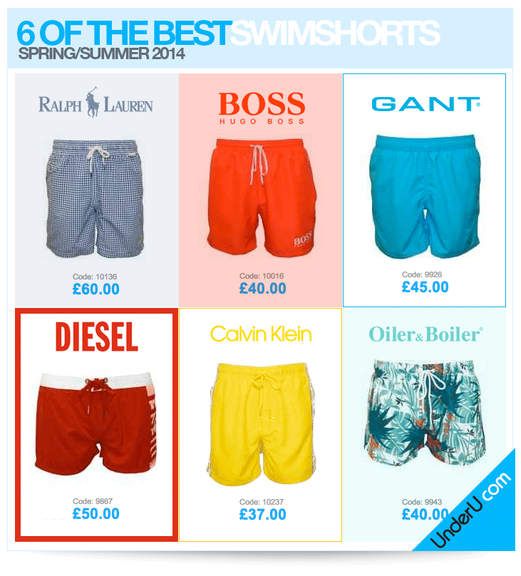6 of the Best Swim Shorts for SS14 from UnderU