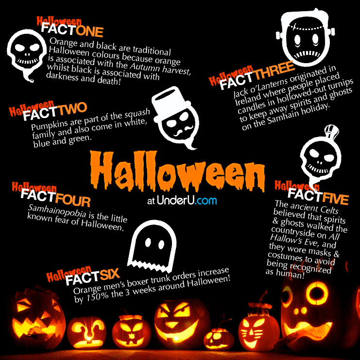 UnderU Halloween Facts